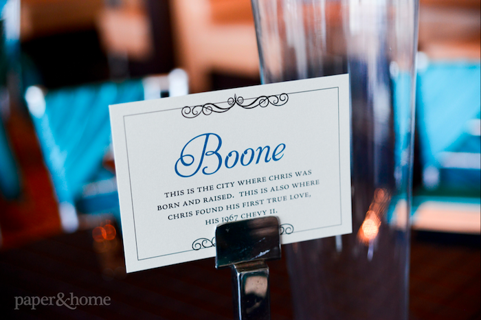 Boone Table Sign / Number
