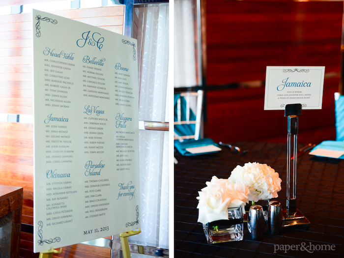 Wedding Seating Board and City Table Signs