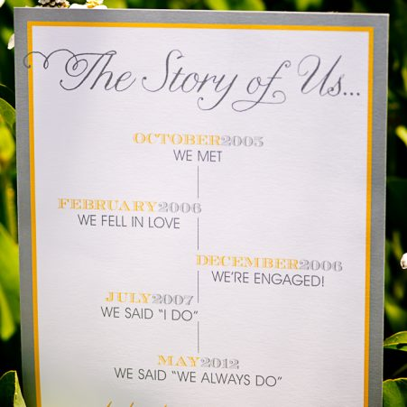 The Story of Us Vow Renewal Print