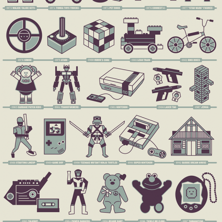 50 Years, 50 Toys